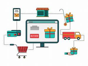 Online Shopping Process Infographic Diagram In Flat Style