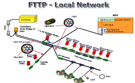 kitz fttp fibre broadband