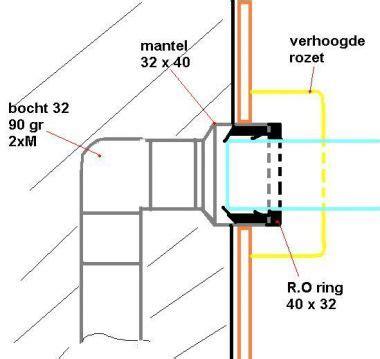 afstand toilet afvoer muur afvoer sifon op vaste afvoer in muur past niet