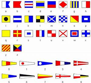 the silent language of ships at sea With sea flags letters
