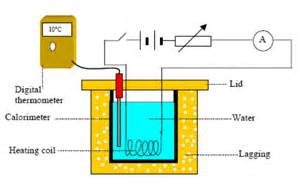 Electrical Current Diagram