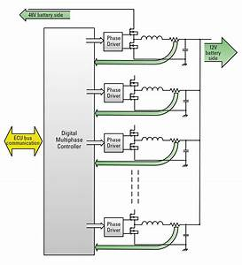 Developing Cost Dc Technology For 48v