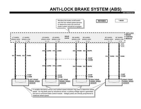 repair anti lock braking 2004 ford f series auto manual 1998 honda accord dx 2 3l mfi 4cyl repair guides brakes 2001 anti lock brake system