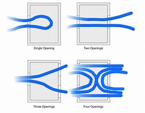 Whole House Ventilation Explained