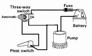 wiring diagram for livewell pumps and bilge pump page 1 With dual battery switch wiring diagram as well 3 way switch wiring diagram