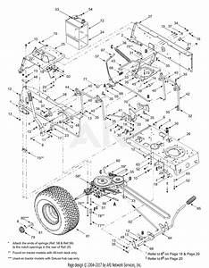 Mtd 13an682g129  2003  Parts Diagram For Controls  Battery