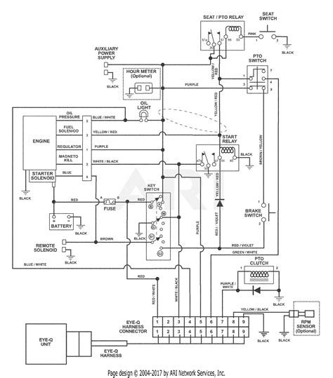 gravely 992080 000500 003999 pm 160z parts diagram for wiring diagram
