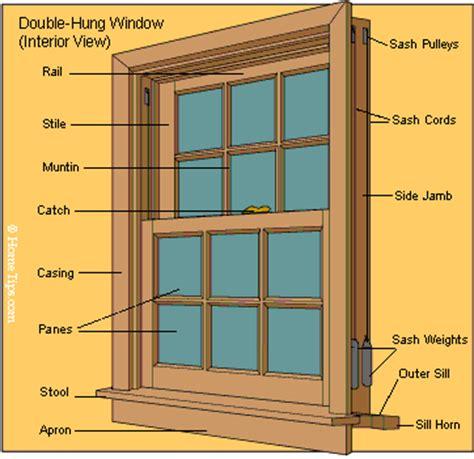 window parts diagrams hometips