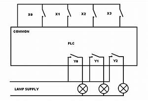 Diagram Of The Plc Lamp And Switch Circuit  With Images