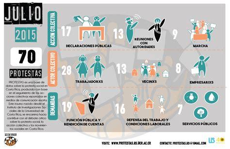 PROTESTAS - Infogramas