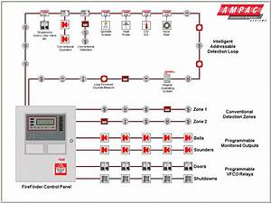 Wiring Diagram For Fire Alarm Sounder