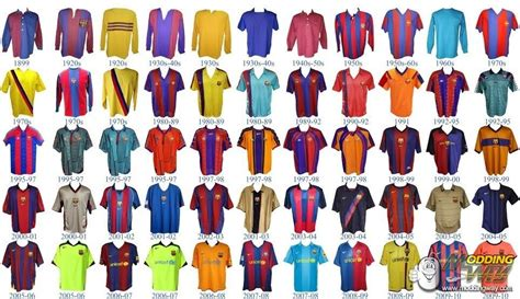 Barcelona Kit History Kits Pack Barcelona Fc History 1899 2012 Pro Evolution