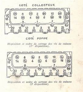 Couple De Serrage Vis : consulter le sujet culasse indenor ~ Gottalentnigeria.com Avis de Voitures