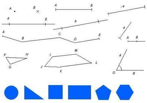 Geomeetrilised kujundid
