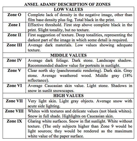 zone system archives jbhphotocom blog