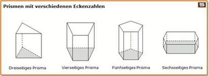 grundfläche zylinder prisma formeln berechnen volumen oberfläche mantelfläche