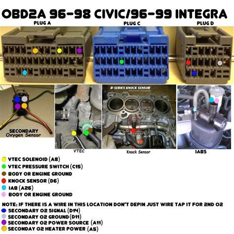 96 honda civic obd2 ecu wiring diagram fuse box and