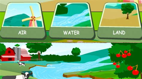 Renewable And Nonrenewable Earth Resources - Lessons - Tes