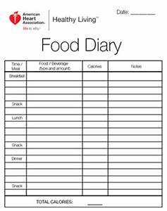 food diary how to keep track of what you eat With keeping a food diary template