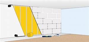 Nichttragende Wand Entfernen Anleitung : der aufbau einer trockenbauwand benz24 ~ Markanthonyermac.com Haus und Dekorationen