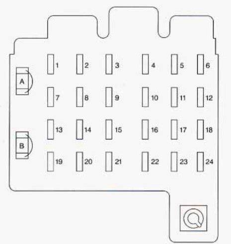 1995 Tahoe Fuse Box Diagram chevrolet tahoe 1996 fuse box diagram auto genius
