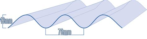 corrapol clear polycarbonate corrugated roof sheet roofingpolycarbonate co uk