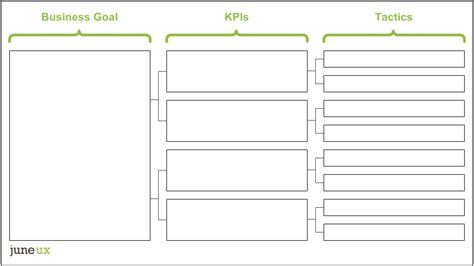goals and objectives worksheet worksheets for all