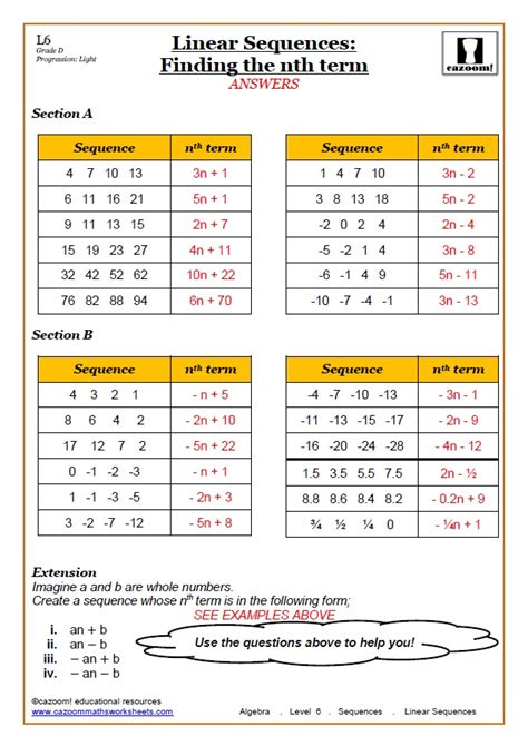 cazoom maths worksheets sequences maths worksheets