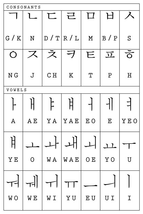 fantasy  love rules  writing hangul korean writing