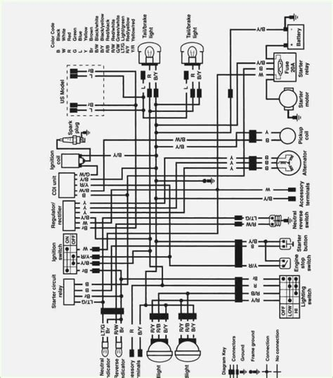 Kawasaki Prairie Ignition Wiring Diagram