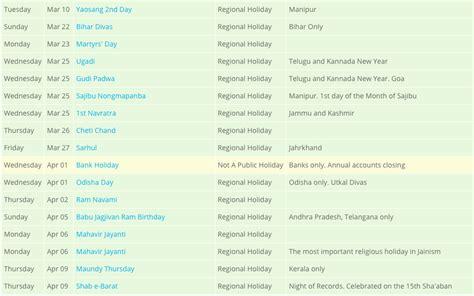 indian public holidays  calendar list