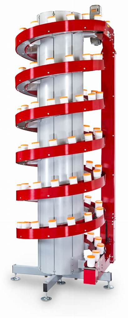 Spiral Conveyor Narrow Ryson Trak Conveyors Package