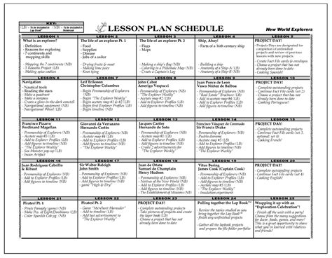 a collection of lesson plan templates edgalaxy cool