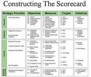 33 best Balance Score Card, KPI-Monitoring & Reporting ...