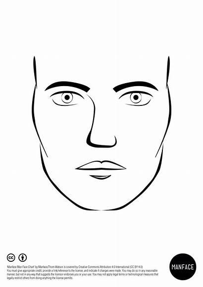 Face Chart Charts Makeup Manface Google Blank