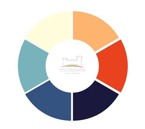 Welche Farben Passen Zusammen Wohnen by Welche Farben Passen Zu Grn Simple Eklektisch Wohnbereich