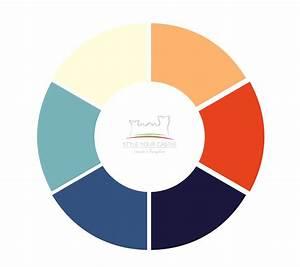 Welche Farben Passen Zu Blau : farbkonzepte f r modernes wohnen style your castle ~ Eleganceandgraceweddings.com Haus und Dekorationen