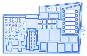 Volvo C30 Fuse Box by Volvo C30 2007 Fuse Box Block Circuit Breaker Diagram