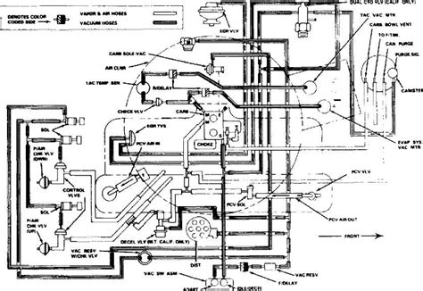 Vacuum Diagrams Jeep Cherokee