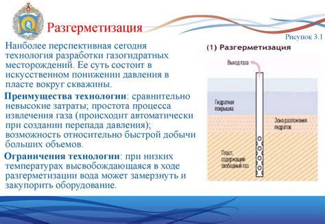 Природный газ горючий – Физикохимические свойства природного газа. Добыча и применение природного газа ТеплоЭнергоРемонт