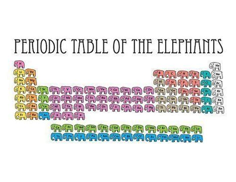Periodic Table Of The Elephants