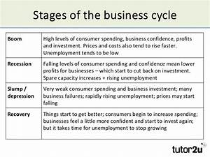 business cycle essay diploma in creative writing in english syllabus  real business cycle essay example