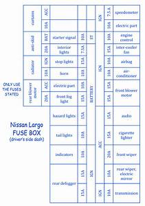 Nissan Largo 2002 Engine Fuse Box  Block Circuit Breaker