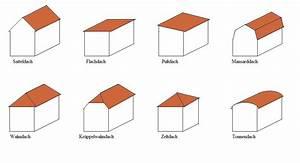 Dach Selber Bauen : 7 dacharten die du wissen solltest ~ Lizthompson.info Haus und Dekorationen