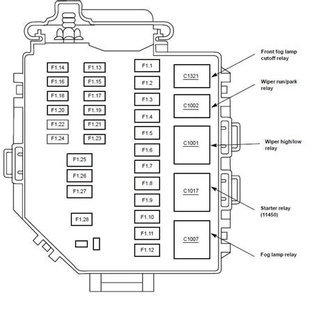 2004 Mustang Mach 1 Wiring Diagram by 03 04 2003 2004 Mustang Engine Battery Fuse Box