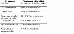 Sonnenenergie Vor Und Nachteile : postmoderne wissenschaft und die wissenschaftliche ~ Whattoseeinmadrid.com Haus und Dekorationen