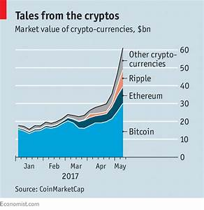 New kids on the blockchain: A surge in the value of crypto ...