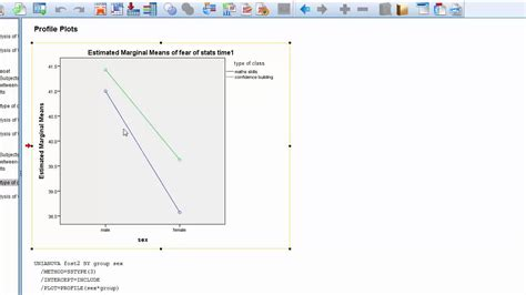 How To Use Spss-interpreting Interaction Graphs Line Graph Two Variables Stata Overlay Graphs In Jquery Ui Problem Solving Ks2 How To Format Tableau Jqplot Legend With Negative Numbers Year Over