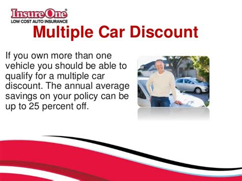 Are You Taking Advantage Of Available Auto Insurance