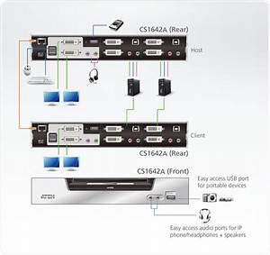 2-port Usb Dvi Dual Link Dual Display  Audio Kvmp U2122 Switch
